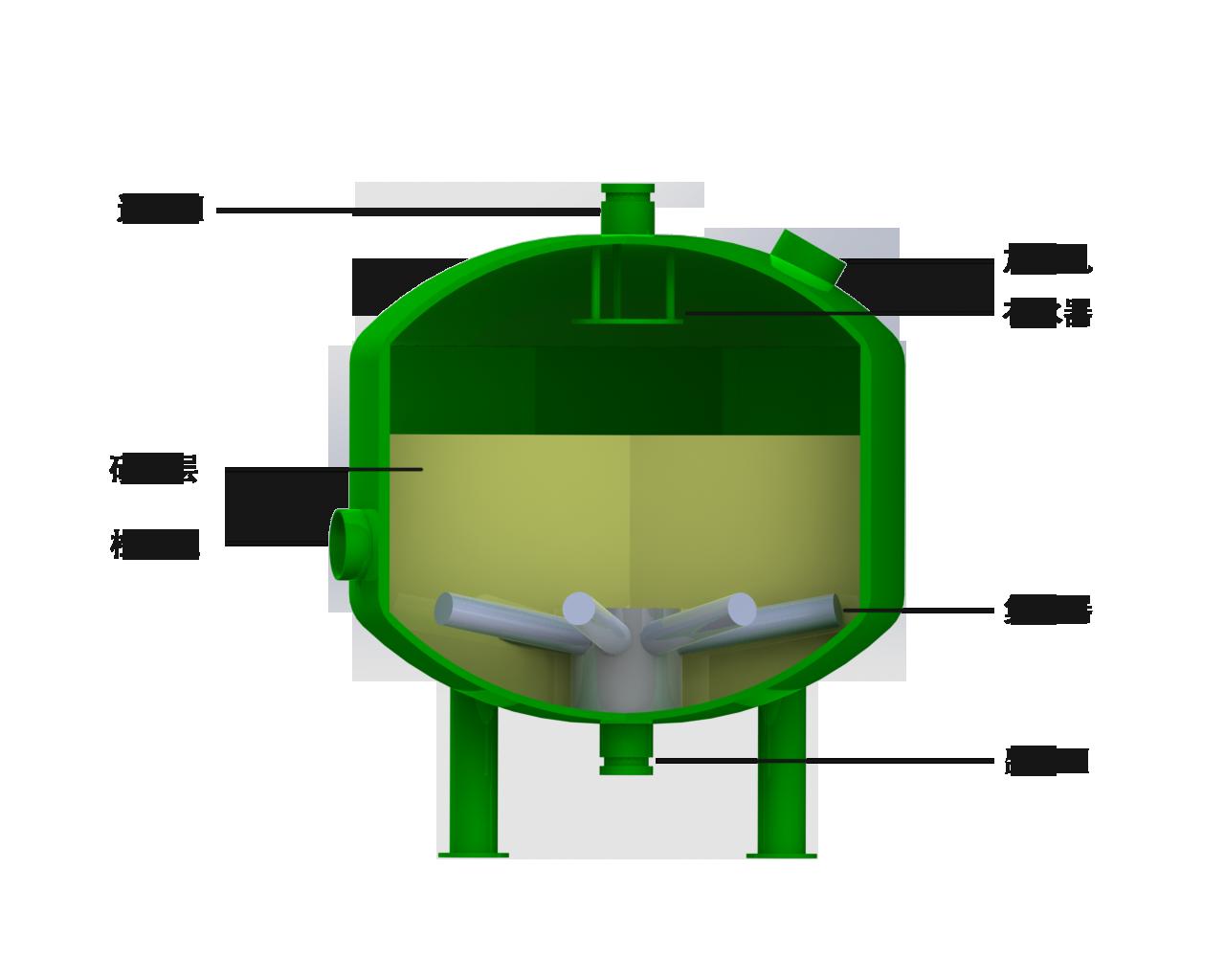 砂石过滤器结构图.png